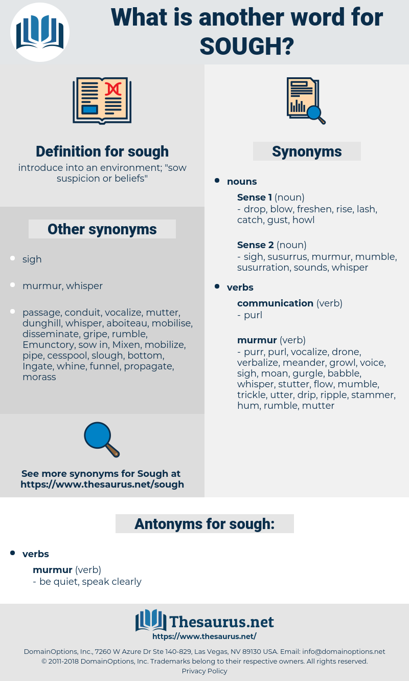 sough, synonym sough, another word for sough, words like sough, thesaurus sough