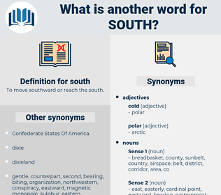 south, synonym south, another word for south, words like south, thesaurus south