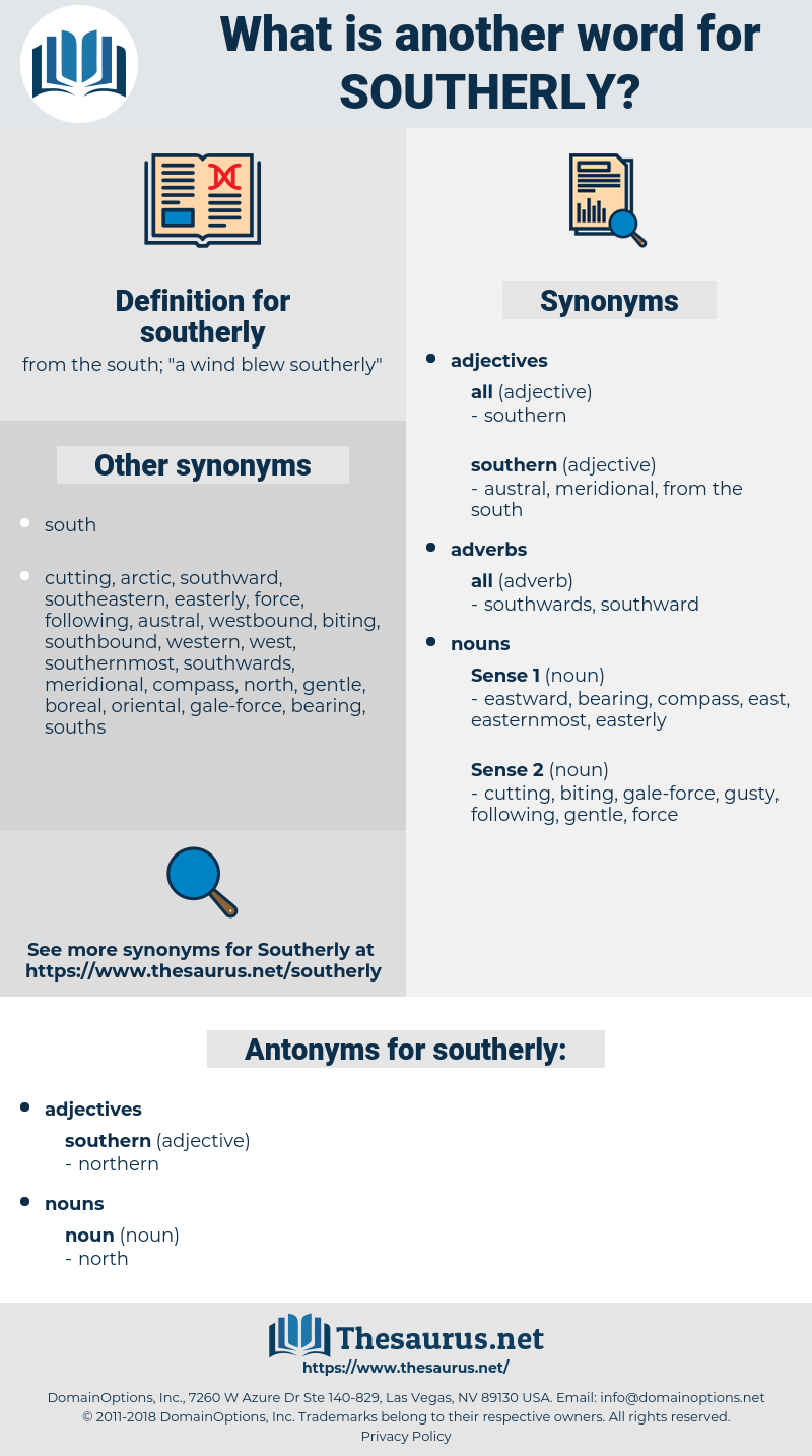 southerly, synonym southerly, another word for southerly, words like southerly, thesaurus southerly