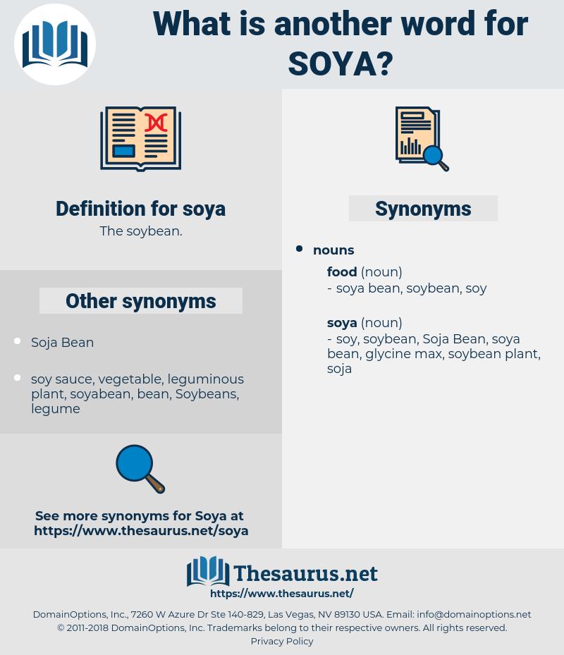 soya, synonym soya, another word for soya, words like soya, thesaurus soya