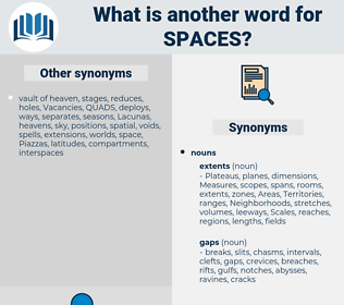 spaces, synonym spaces, another word for spaces, words like spaces, thesaurus spaces
