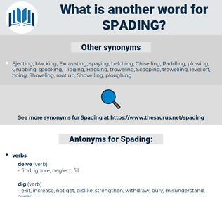 Spading, synonym Spading, another word for Spading, words like Spading, thesaurus Spading
