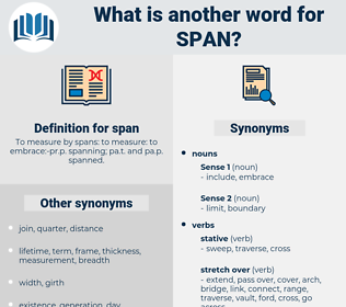 span, synonym span, another word for span, words like span, thesaurus span