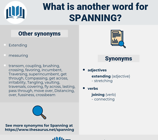 Spanning, synonym Spanning, another word for Spanning, words like Spanning, thesaurus Spanning
