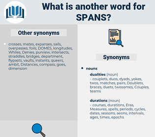 spans, synonym spans, another word for spans, words like spans, thesaurus spans