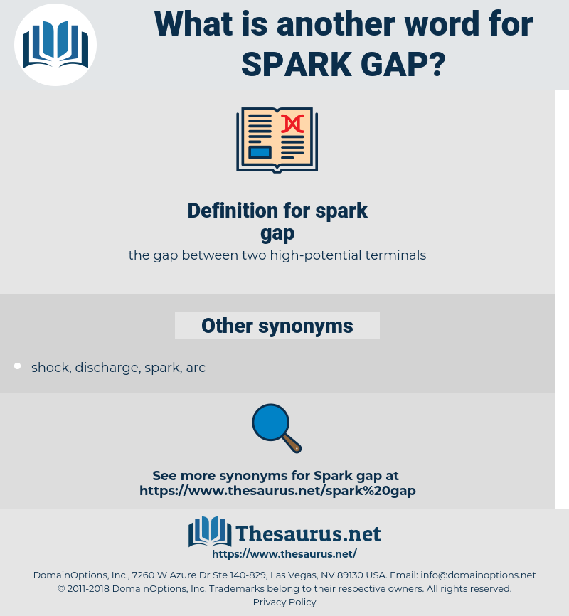 spark gap, synonym spark gap, another word for spark gap, words like spark gap, thesaurus spark gap