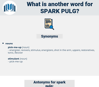 spark pulg, synonym spark pulg, another word for spark pulg, words like spark pulg, thesaurus spark pulg