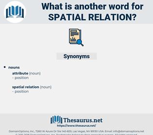 spatial relation, synonym spatial relation, another word for spatial relation, words like spatial relation, thesaurus spatial relation