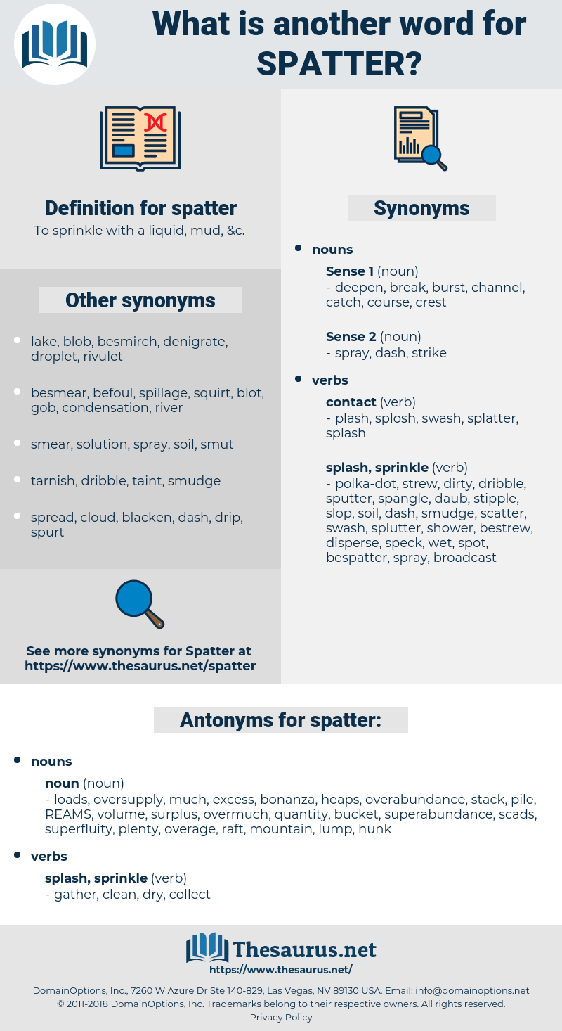 spatter, synonym spatter, another word for spatter, words like spatter, thesaurus spatter