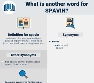 spavin, synonym spavin, another word for spavin, words like spavin, thesaurus spavin