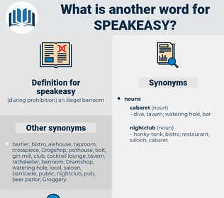 speakeasy, synonym speakeasy, another word for speakeasy, words like speakeasy, thesaurus speakeasy