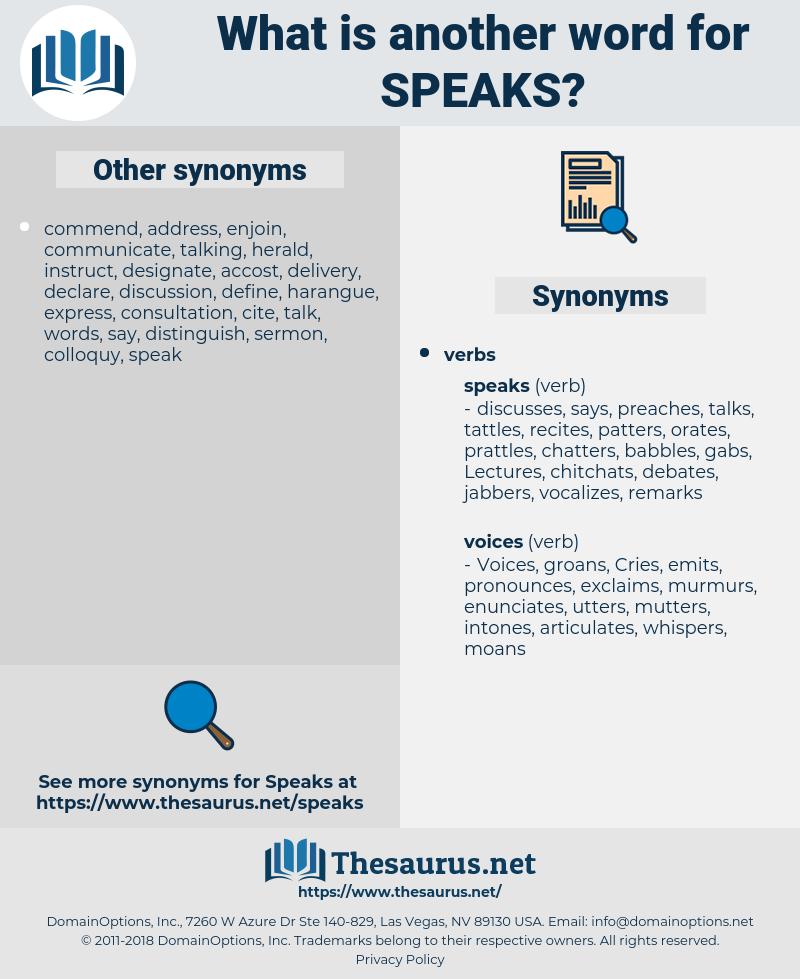 speaks, synonym speaks, another word for speaks, words like speaks, thesaurus speaks
