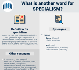 specialism, synonym specialism, another word for specialism, words like specialism, thesaurus specialism