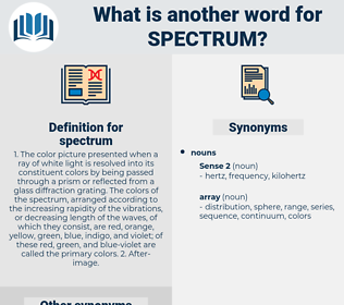 spectrum, synonym spectrum, another word for spectrum, words like spectrum, thesaurus spectrum