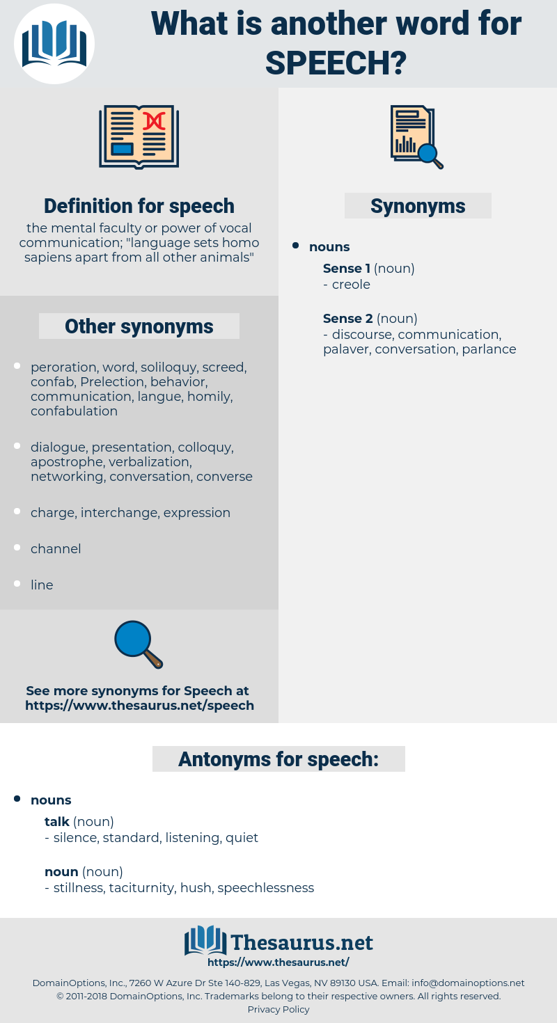 speech, synonym speech, another word for speech, words like speech, thesaurus speech