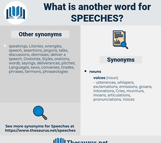 speeches, synonym speeches, another word for speeches, words like speeches, thesaurus speeches