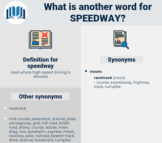 speedway, synonym speedway, another word for speedway, words like speedway, thesaurus speedway