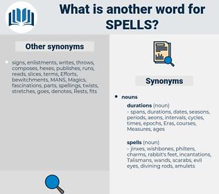 spells, synonym spells, another word for spells, words like spells, thesaurus spells