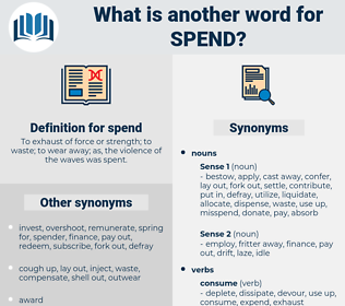 spend, synonym spend, another word for spend, words like spend, thesaurus spend