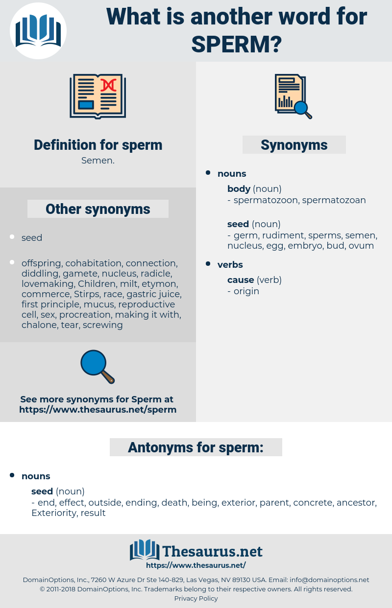 sperm, synonym sperm, another word for sperm, words like sperm, thesaurus sperm