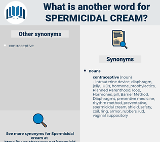 spermicidal cream, synonym spermicidal cream, another word for spermicidal cream, words like spermicidal cream, thesaurus spermicidal cream