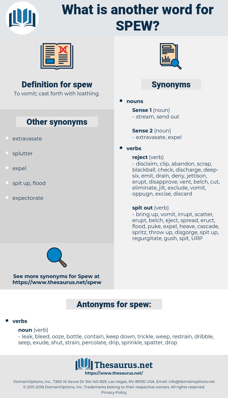 spew, synonym spew, another word for spew, words like spew, thesaurus spew