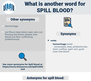 spill blood, synonym spill blood, another word for spill blood, words like spill blood, thesaurus spill blood