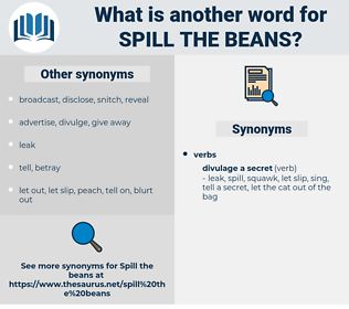 spill the beans, synonym spill the beans, another word for spill the beans, words like spill the beans, thesaurus spill the beans
