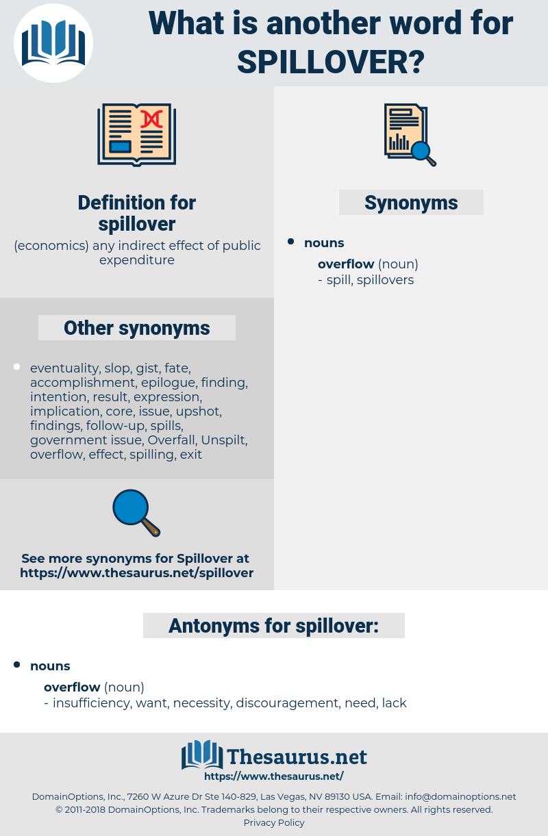 spillover, synonym spillover, another word for spillover, words like spillover, thesaurus spillover