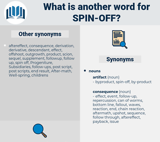 spin off, synonym spin off, another word for spin off, words like spin off, thesaurus spin off