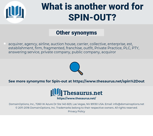spin out, synonym spin out, another word for spin out, words like spin out, thesaurus spin out