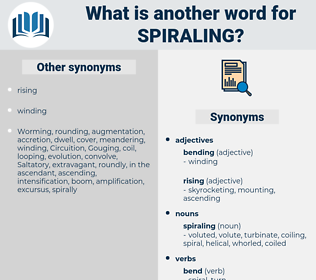 spiraling, synonym spiraling, another word for spiraling, words like spiraling, thesaurus spiraling