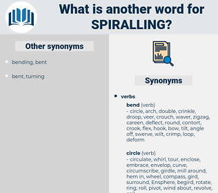 spiralling, synonym spiralling, another word for spiralling, words like spiralling, thesaurus spiralling