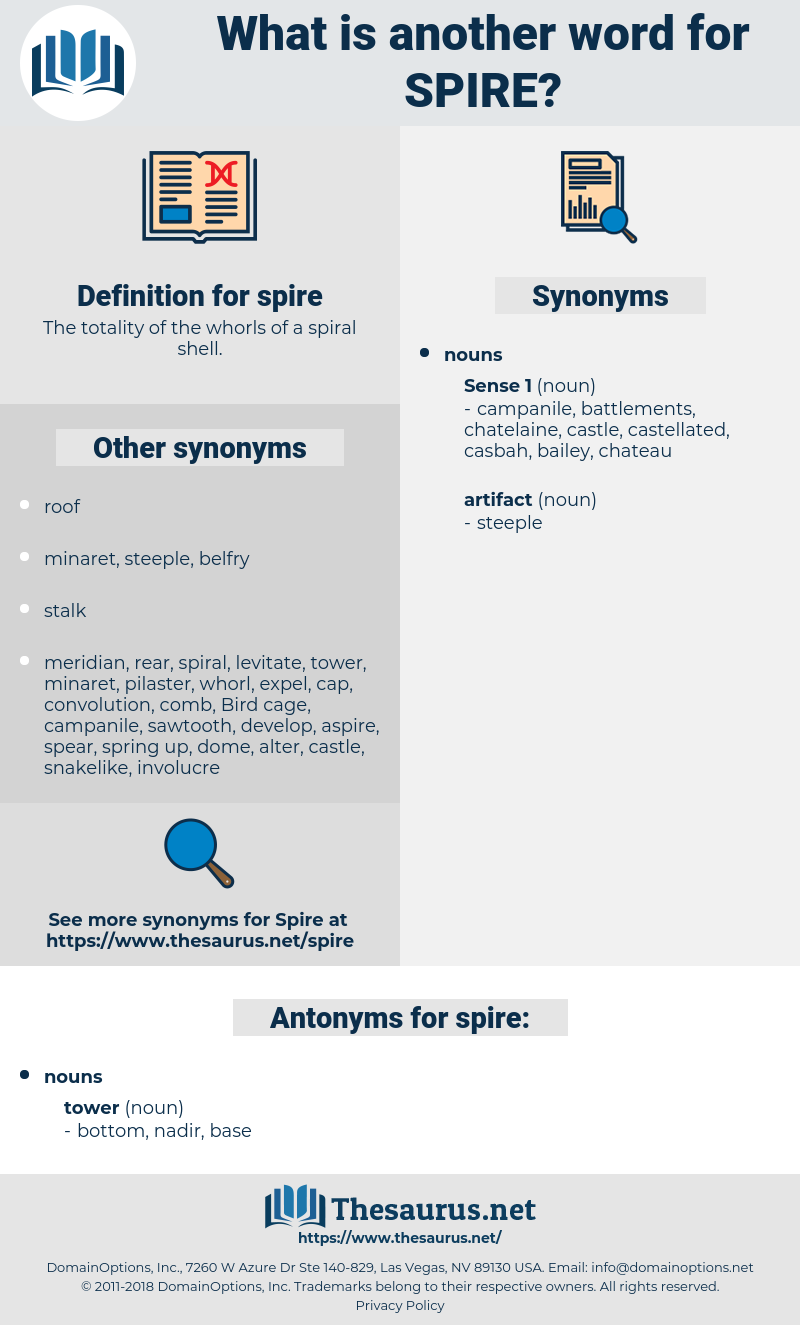 spire, synonym spire, another word for spire, words like spire, thesaurus spire