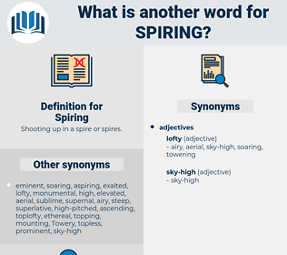 Spiring, synonym Spiring, another word for Spiring, words like Spiring, thesaurus Spiring