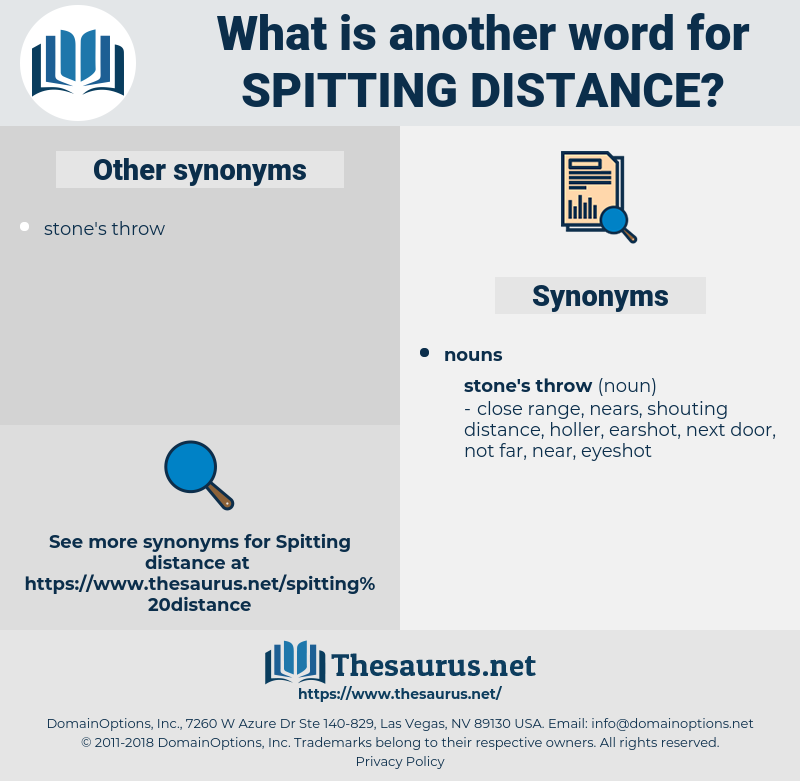 spitting distance, synonym spitting distance, another word for spitting distance, words like spitting distance, thesaurus spitting distance