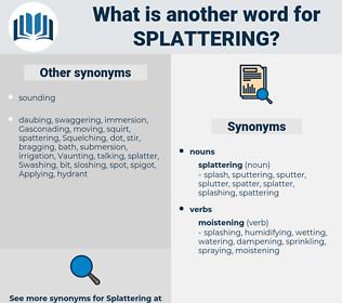 splattering, synonym splattering, another word for splattering, words like splattering, thesaurus splattering