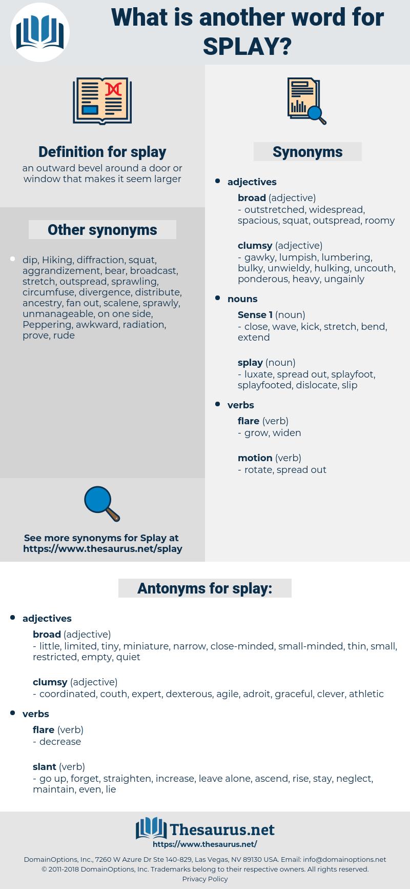 splay, synonym splay, another word for splay, words like splay, thesaurus splay