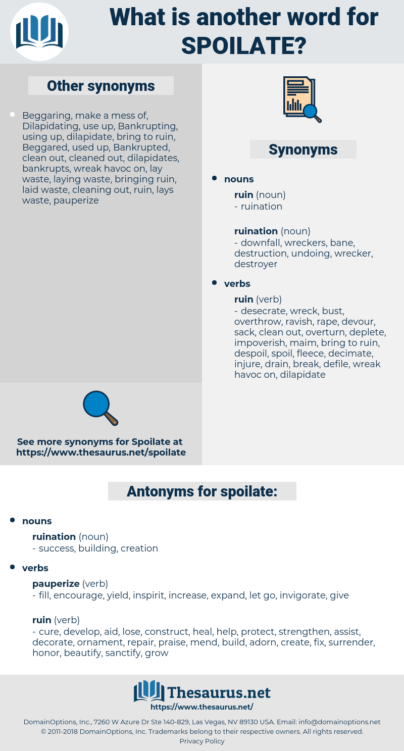spoilate, synonym spoilate, another word for spoilate, words like spoilate, thesaurus spoilate
