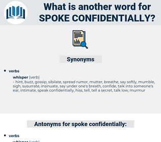 spoke confidentially, synonym spoke confidentially, another word for spoke confidentially, words like spoke confidentially, thesaurus spoke confidentially
