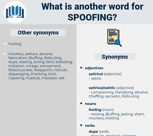 spoofing, synonym spoofing, another word for spoofing, words like spoofing, thesaurus spoofing