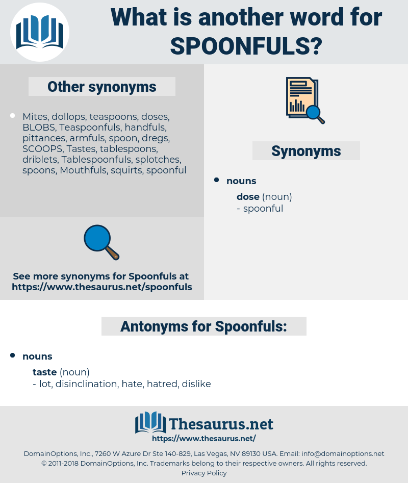 Spoonfuls, synonym Spoonfuls, another word for Spoonfuls, words like Spoonfuls, thesaurus Spoonfuls