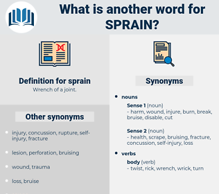 sprain, synonym sprain, another word for sprain, words like sprain, thesaurus sprain