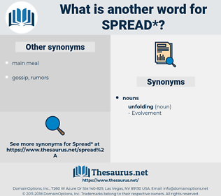 spread, synonym spread, another word for spread, words like spread, thesaurus spread