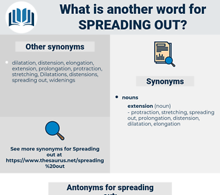 spreading out, synonym spreading out, another word for spreading out, words like spreading out, thesaurus spreading out