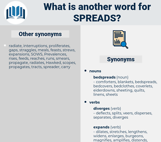 spreads, synonym spreads, another word for spreads, words like spreads, thesaurus spreads