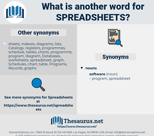 spreadsheets, synonym spreadsheets, another word for spreadsheets, words like spreadsheets, thesaurus spreadsheets