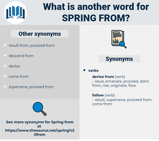 spring from, synonym spring from, another word for spring from, words like spring from, thesaurus spring from