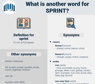 sprint, synonym sprint, another word for sprint, words like sprint, thesaurus sprint