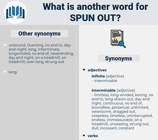 spun out, synonym spun out, another word for spun out, words like spun out, thesaurus spun out